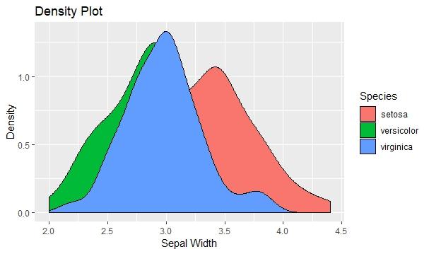 Data Visualization with ggplot2 (#part1)